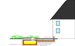 Flüssiggaslagerbehälter, unterirdisch