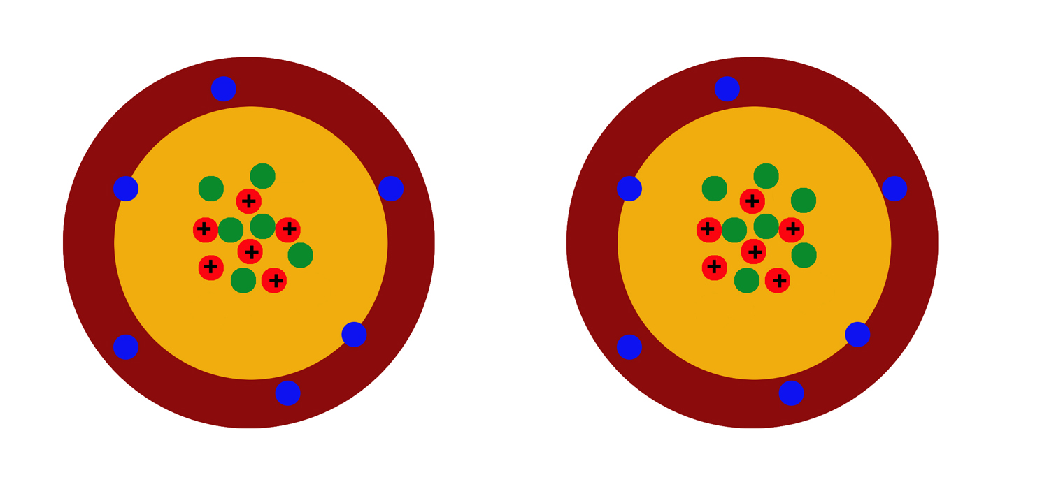 how to tell if an atom is an isotope